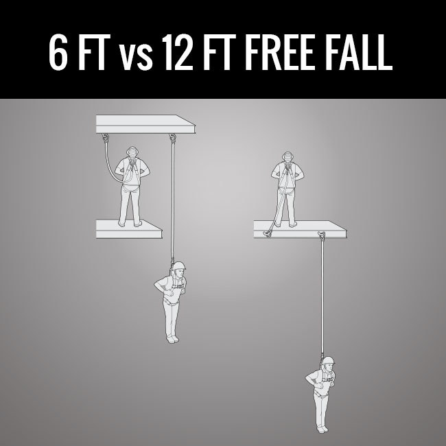 6 ft vs 12 ft Free Fall
