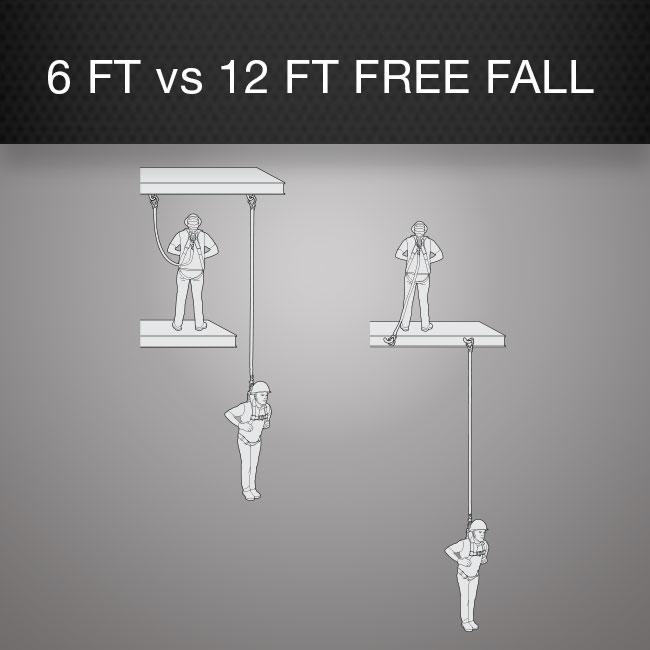 6 ft vs 12 ft Free Fall