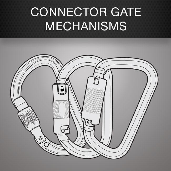 Connector Gate Mechanisms
