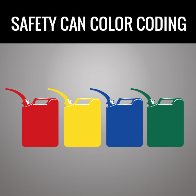 Safety Can Color Coding