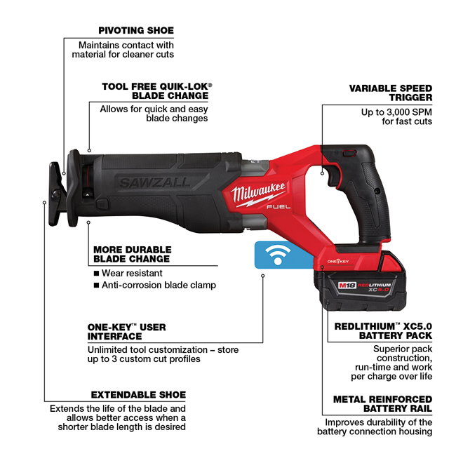 Milwaukee M18 FUEL SAWZALL Recip Saw with One-Key with Optional Kit from GME Supply