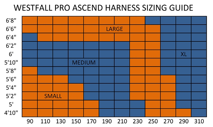WestFall Pro Sizing Chart from GME Supply